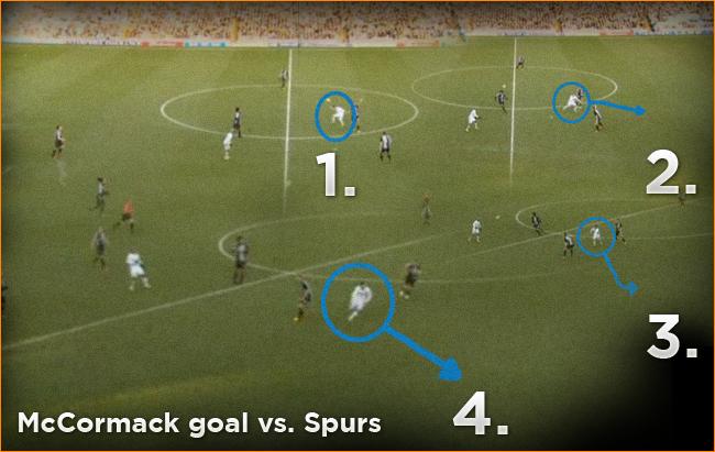 McCormack vs. Spurs