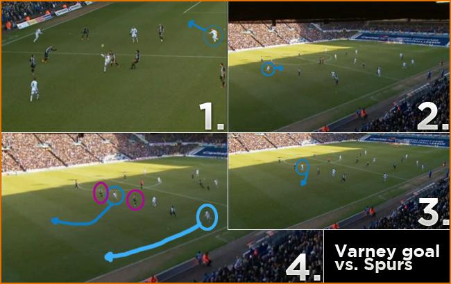 Varney Goal